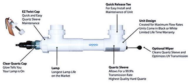 Aqua UV 8W Classic UV Sterilizer